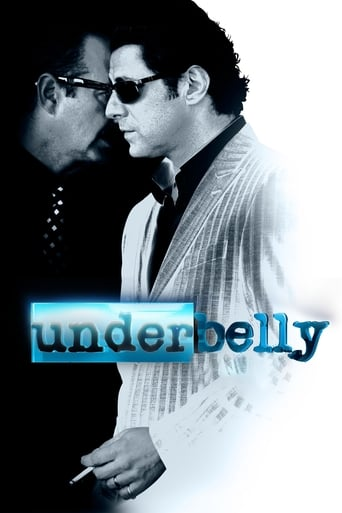 Poster of Underbelly