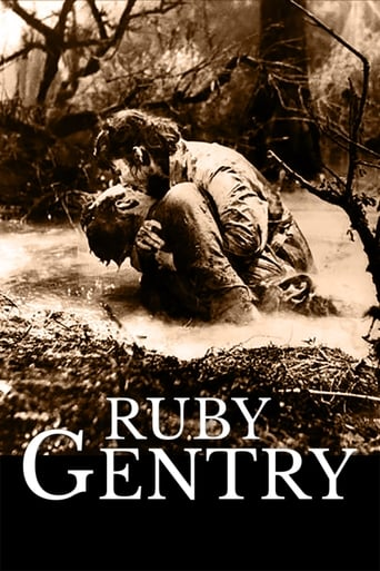 Poster of Ruby Gentry