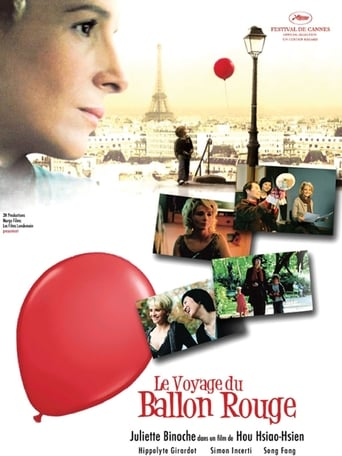 Poster of Flight of the Red Balloon