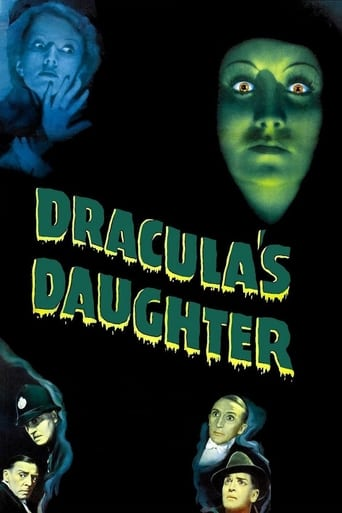 Poster of Dracula's Daughter