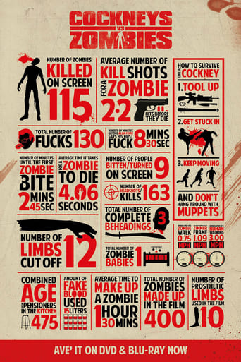 Poster of Cockneys vs Zombies