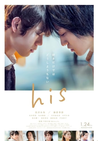 Poster of his - What Is Love