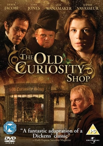 Poster of The Old Curiosity Shop