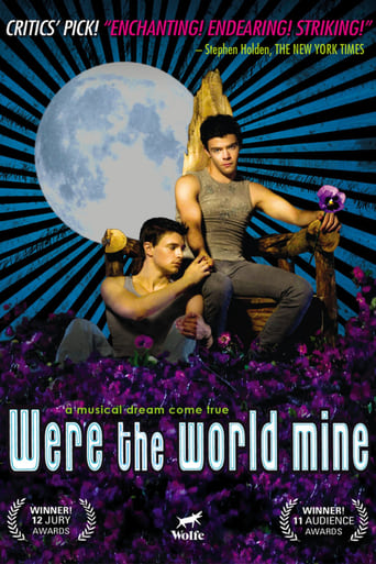 Poster of Were the World Mine