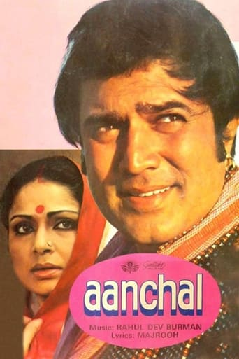 Watch Aanchal Online Free Putlocker