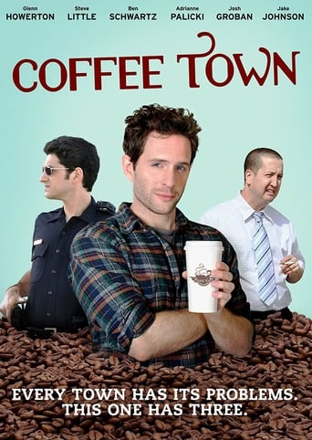 Poster of Coffee Town