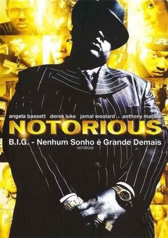Assistir Notorious B.I.G. - Nenhum Sonho é Grande Demais online
