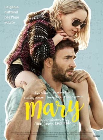 Poster of Mary