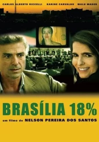 Brasília 18% Movie Poster