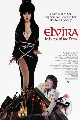 Poster of Elvira, Mistress of the Dark