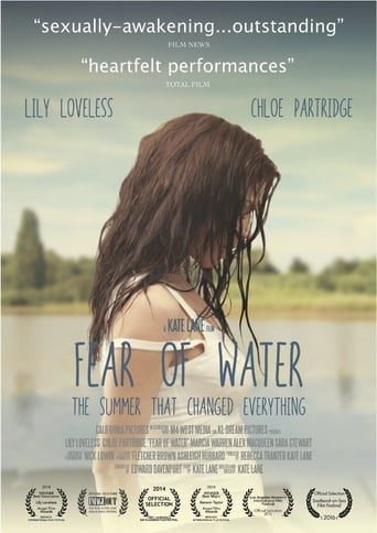 Poster of Fear of Water