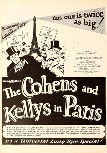 Watch The Cohens and the Kellys in Paris Online Free Putlockers