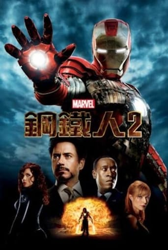 Poster of 鋼鐵俠2
