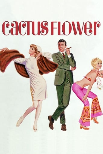Poster of Cactus Flower