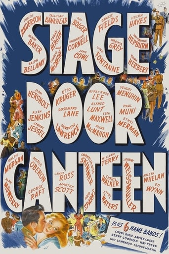 Poster of Stage Door Canteen