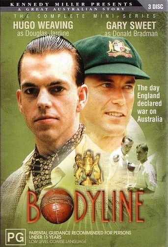 Poster of Bodyline
