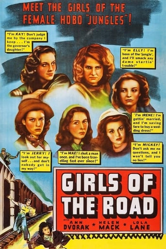 Poster of Girls of the Road