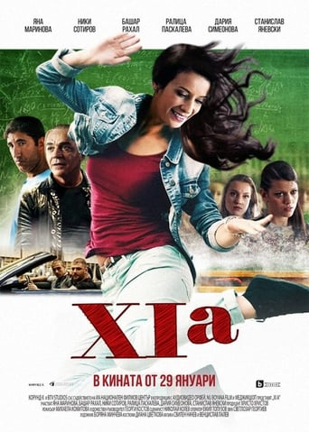 Poster of XIa