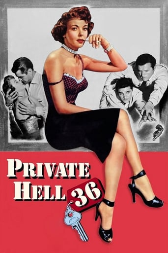 Poster of Private Hell 36