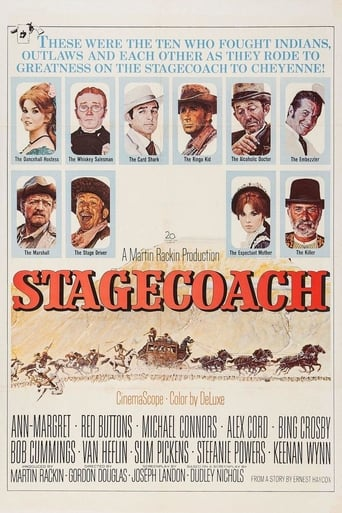 Poster of Stagecoach