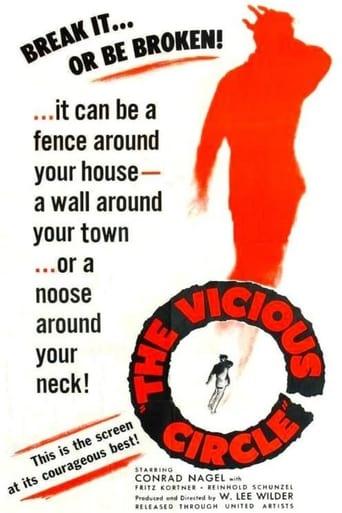 Poster of The Vicious Circle