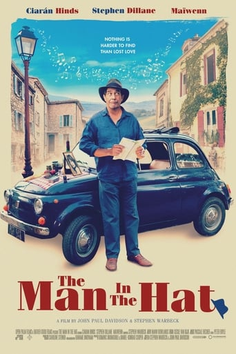 The Man In The Hat Poster