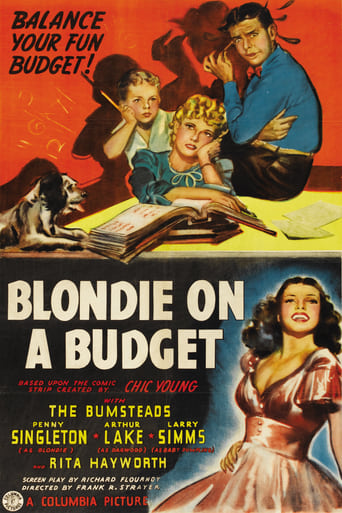 Poster of Blondie on a Budget