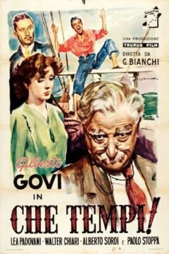 Poster of Che tempi!
