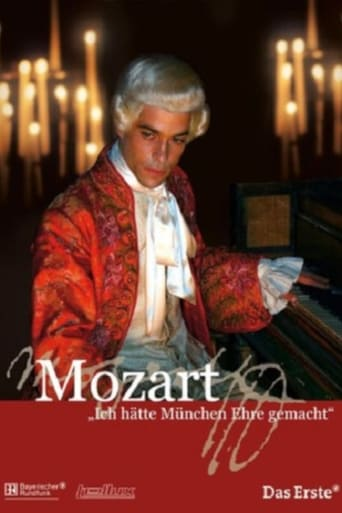 Poster of Mozart - Ich hätte München Ehre gemacht