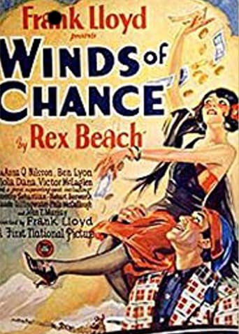 Poster of Winds of Chance