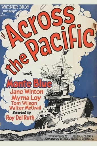 Poster of Across the Pacific