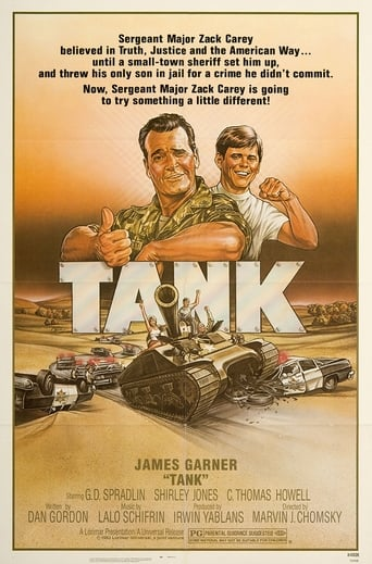 Poster of Tank