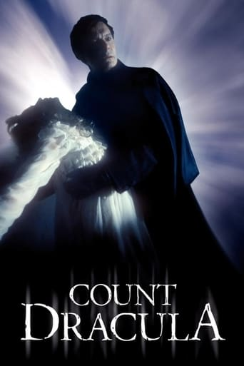 Poster of Count Dracula