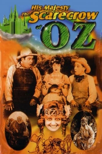 Poster of His Majesty, the Scarecrow of Oz