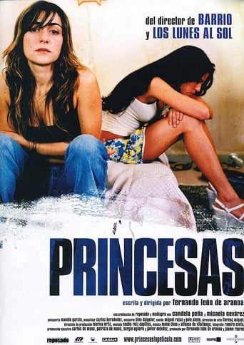 Poster of Princesses