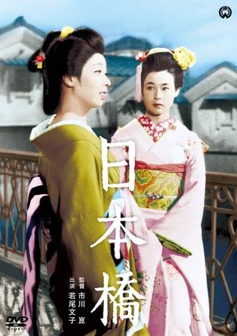 Poster of Bridge of Japan
