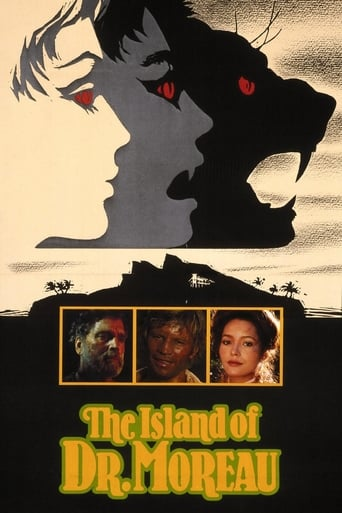 Poster of The Island of Dr. Moreau