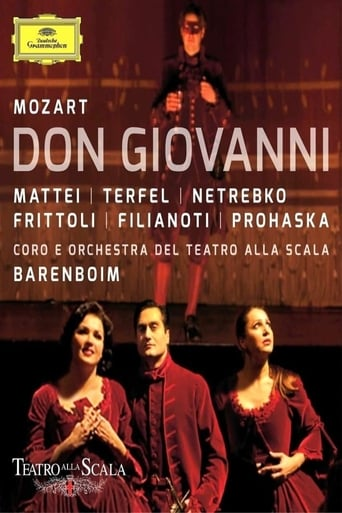 Poster of Mozart Don Giovanni