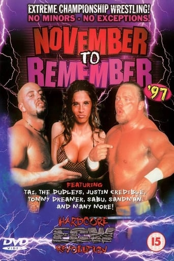 Poster of ECW November to Remember 1997