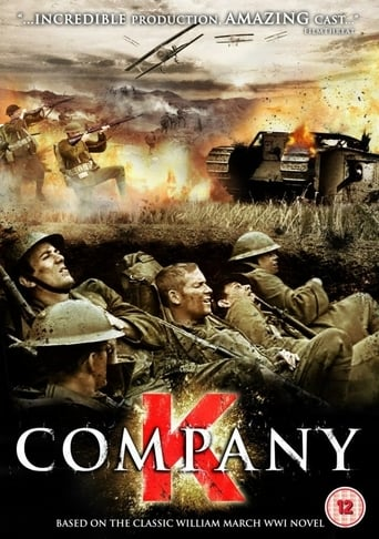 Poster of Company K