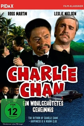 Poster of The Return of Charlie Chan
