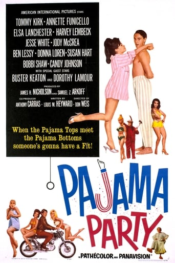 Poster of Pajama Party