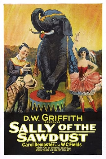 Poster of Sally of the Sawdust
