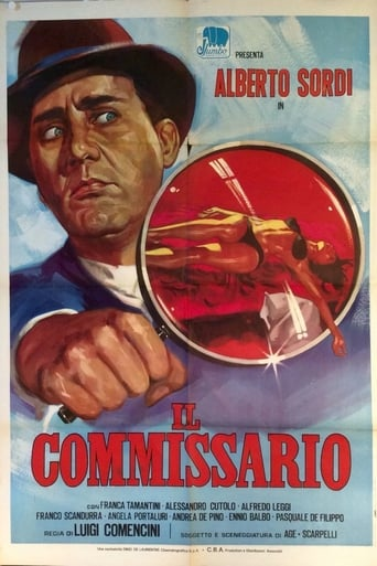 Poster of The Police Commissioner
