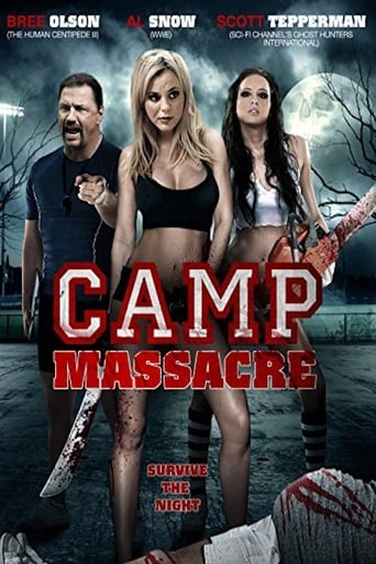 Poster of Camp Massacre