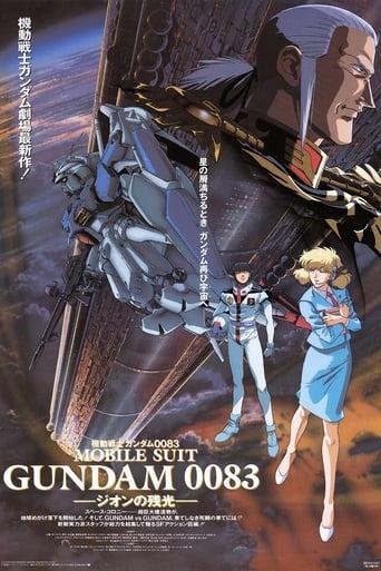 Mobile Suit Gundam 0083 Der Untergang Zions
