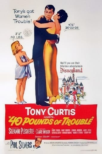 Poster of 40 Pounds of Trouble