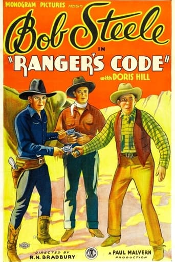 Poster of Ranger's Code