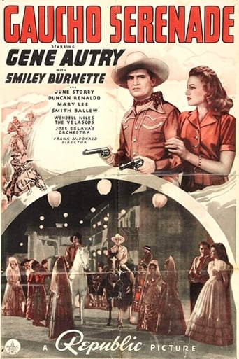 Poster of Gaucho Serenade