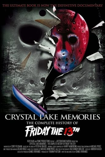 Poster of Crystal Lake Memories: The Complete History of Friday the 13th